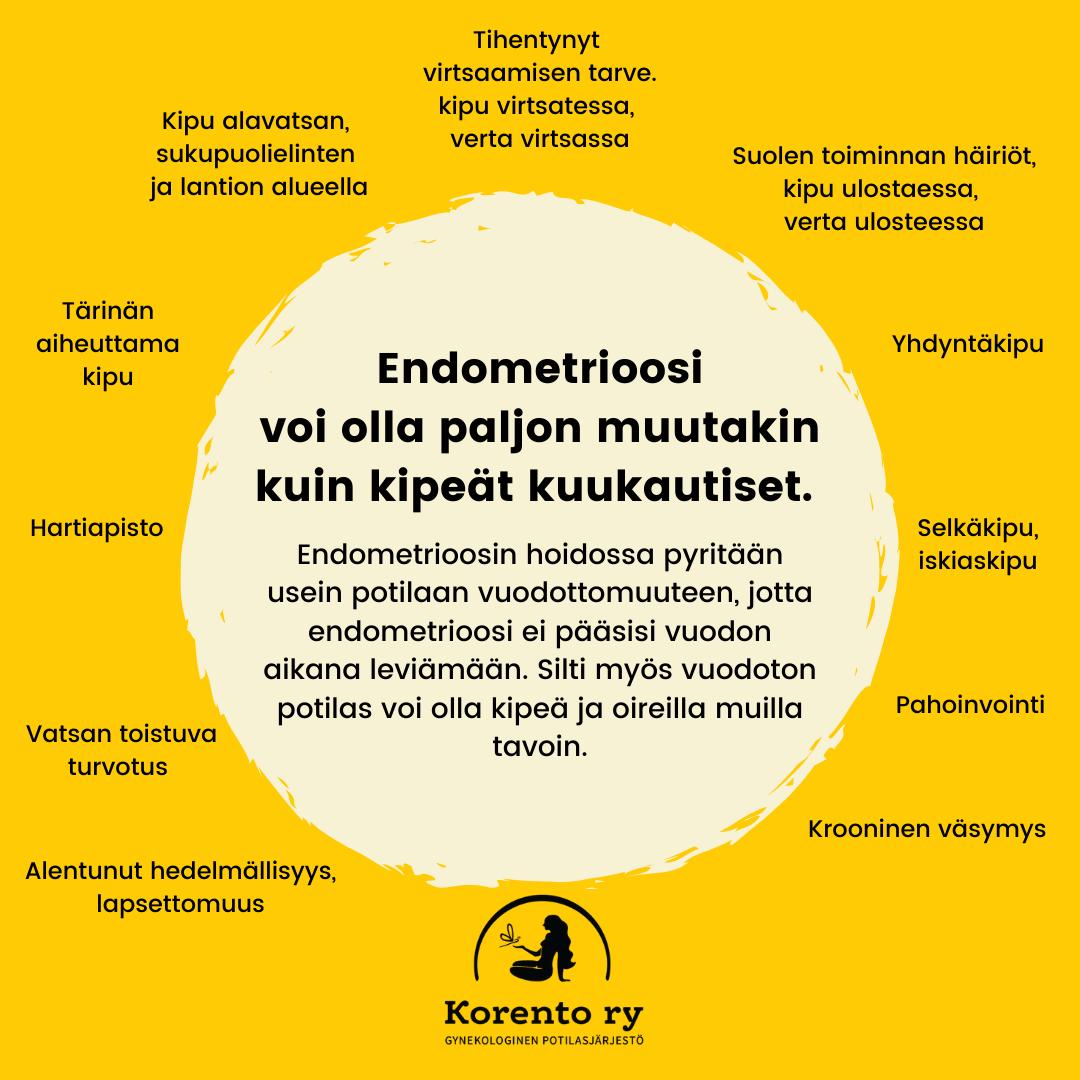 Endometrioosiviikon infokuvia